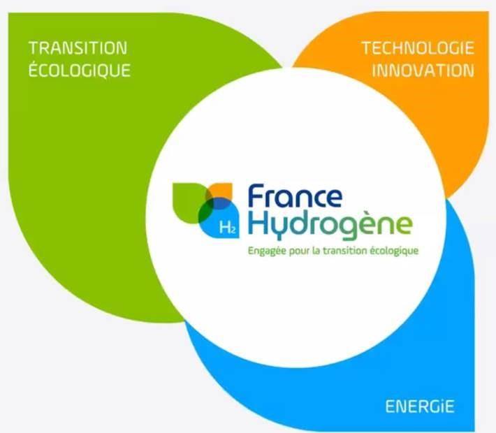 France Hydrogène